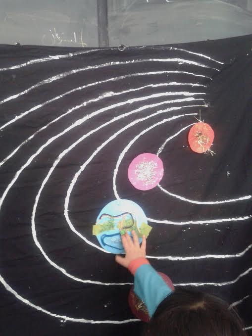آشنایی با منظومه شمسی